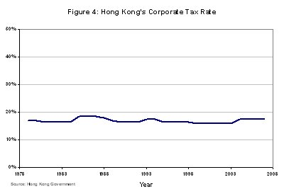 hong kongs aging problem Hong kong is faced with ageing population problem  put together, ageing  population has emerged as a worrying problem in most developed.